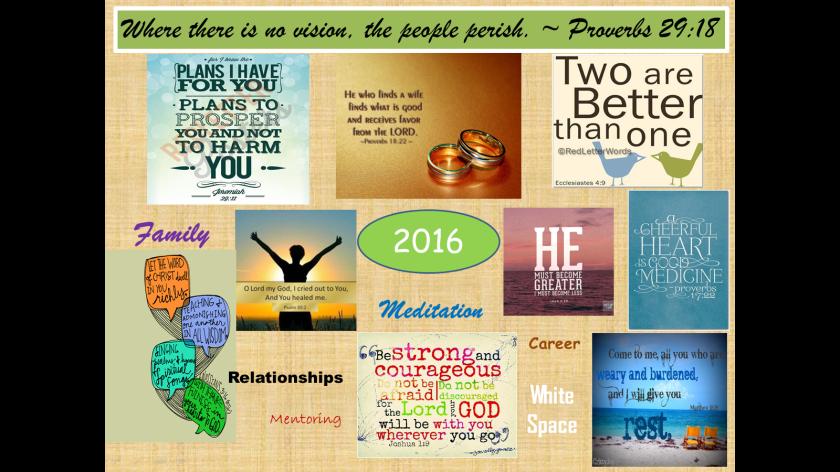 Vision Board - 2016